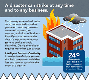 Disasters and Backup-thumbnail