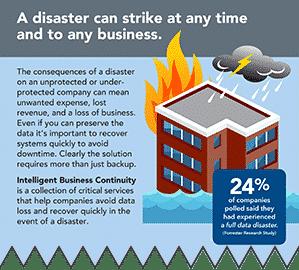 Disasters and Backup-thumbnail