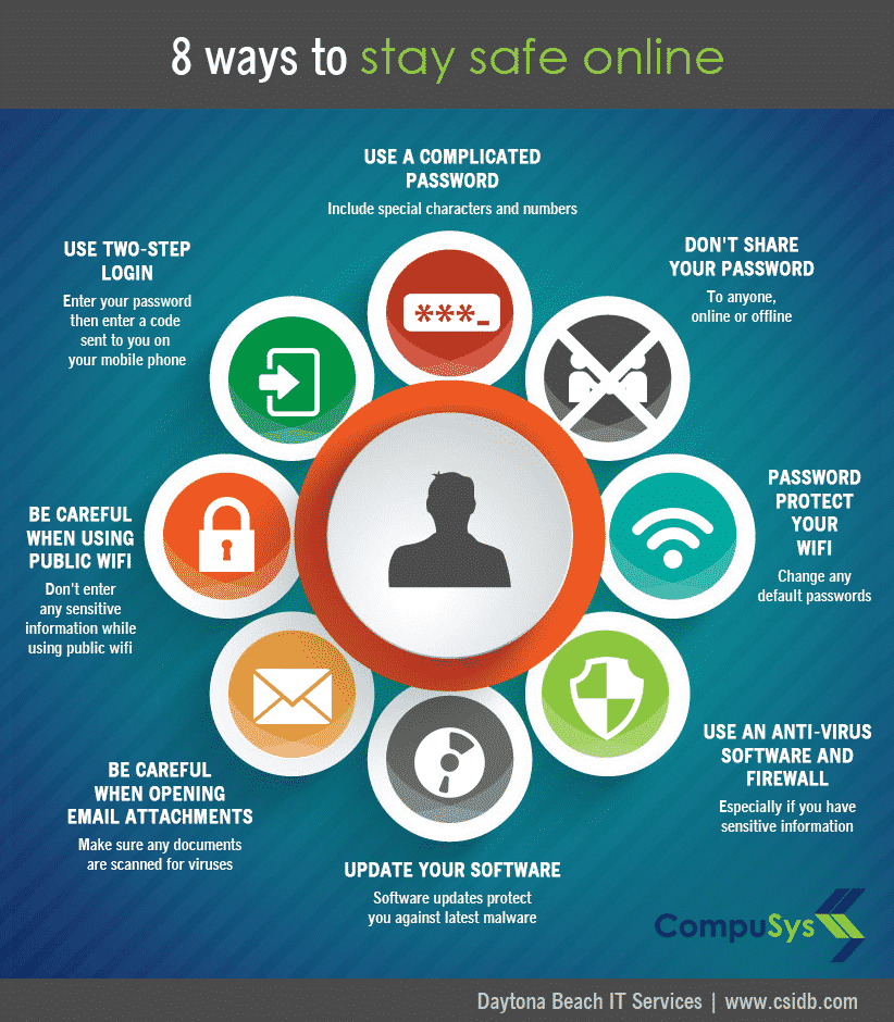 8-ways-to-stay-safe-online