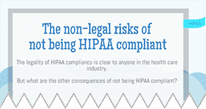 HIPAA-risks-non-compliant-thumbnail