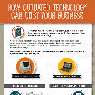 How Outdated Technology Can Cost Your Business